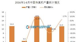2016上半年中国传真机产量数据分析:同比下降32.5%