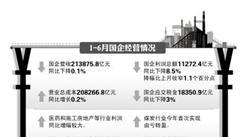 2016年上半年国企营收213875亿  煤炭行业首次实现扭亏为盈