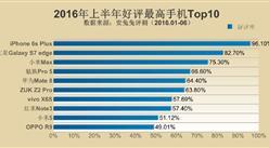 安兔兔:2016 年上半年智能手机好评排行榜Top10:iPhone6sPlus登顶