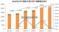 2016年6月中国旅行预订用户规模统计:半年增长2.8%