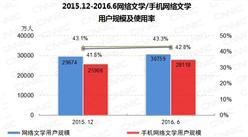2016年6月中国网络文学用户规模达3.08亿