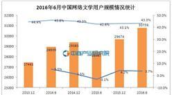 2016年6月网络文学用户规模分析:半年增长43.3%