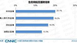 2016年6月中国网络直播用户规模达3.25亿