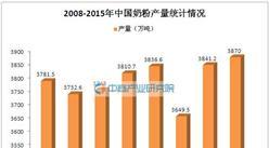 中國首份奶業質量報告發布:奶牛養殖大數據分析