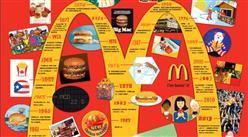 麦当劳的双重标准?使用抗生素的必要性