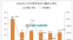 2016年7月中国新闻纸产量为24.7万吨 同比下降14.5%