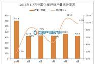2016年1-7月中国化学纤维产量统计分析