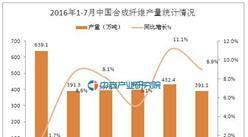 2016年1-7月中国合成纤维产量统计分析