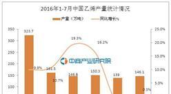 2016年1-7月中國乙烯產量統計分析:同比增長8.8%