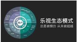 乐视网半年业绩大涨125% 生态协同化反引用户红利爆发