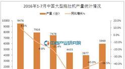 2016年7月中国大型拖拉机产量统计分析