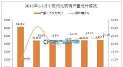 2016年1-7月中國鋼化玻璃產量統計分析