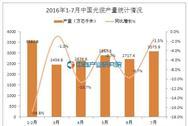 2016年7月中国光缆产量统计分析