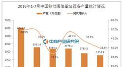 2016年1-7月中国移动通信基站设备产量统计分析