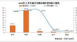 2016年生物医药行业中报大盘点:海王生物营业收入63.6亿