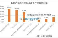 """2016中国民营企业500强解读 经济领头羊""""有理有据"""""""