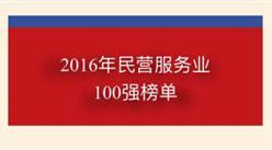 2016年中国民营企业服务业100强:苏宁位居榜首