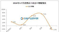 2016年1-7月中國消費品工業運行情況分析
