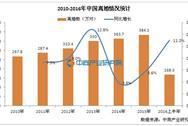 2016年中国离婚大数据分析:北上广深离婚率最高