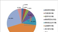 """56%电信诈骗通过固话 防止受骗要做到""""三不一要"""""""