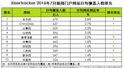 2016年7月新闻门户网站行业数据统计分析