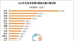 全国收费公路大数据统计分析:广东通行费收入最高