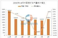 2016年1-8月中国磷矿石产量分析