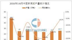 2016年1-8月中国新闻纸产量数据分析
