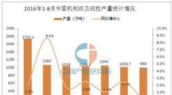 2016年1-8月中国机制纸及纸板产量统计分析