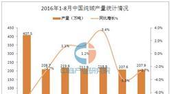 2016年1-8月中國純堿產量統計分析:同比下降2.2%