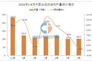 2016年1-8月中国合成洗涤剂产量统计分析:同比增长5.7%