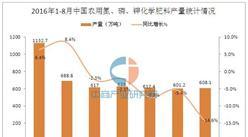 2016年1-8月中国农用氮、磷、钾化学肥料产量统计分析