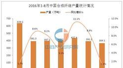 2016年1-8月中国合成纤维产量统计分析