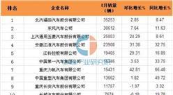 2016年8月国内商用车企业销量排行榜(附全榜单)
