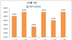 陽澄湖大閘蟹背后的大數據:哪里的人吃得最多?