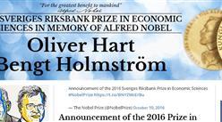 2016年诺贝尔奖最新得主一览  世界各高校诺奖产出率排名(TOP10)