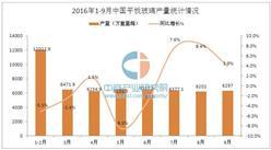 2016年1-9月中國平板玻璃產量數據統計分析