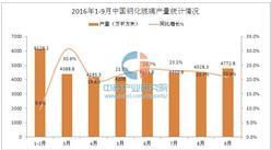 2016年前三季度中國鋼化玻璃產量統計分析