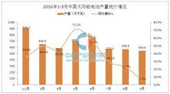 2016年1-9月中国太阳能电池产量统计分析