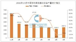 2016年1-9月中国移动通信基站设备产量统计分析