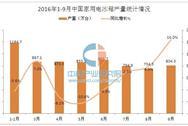 2016年1-9月中国家用电冰箱产量统计分析