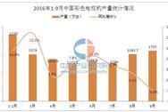 2016年1-9月中国彩色电视机产量统计分析