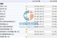 多米股份(839256)10月31日在新三板挂牌 2015年营收为2607万元