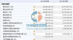 安居乐(839406)11月3日在新三板挂牌 2015年营收为2964万元