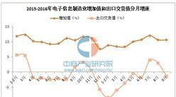 2016年1-9月電子信息制造業運行情況分析:全行業利潤增16.7%
