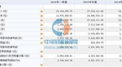 宁新新材(839719)11月8日在新三板挂牌 2015年营收为2702万元