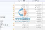 翔达颜料(839554)11月11日在新三板挂牌 2015年营收为998万元