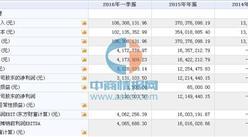众信博睿(839541)11月14日在新三板挂牌 2015年营收为37037万元