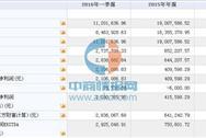 润知文化(839722)11月14日在新三板挂牌 2015年营收为1900万元