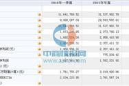 珠峰电气(839851)11月14日在新三板挂牌 2015年营收为3153万元